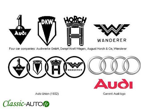 La signification des 4 aneaux du logo de Audi
